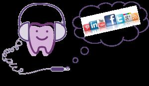 Dentix escucha en Redes Sociales
